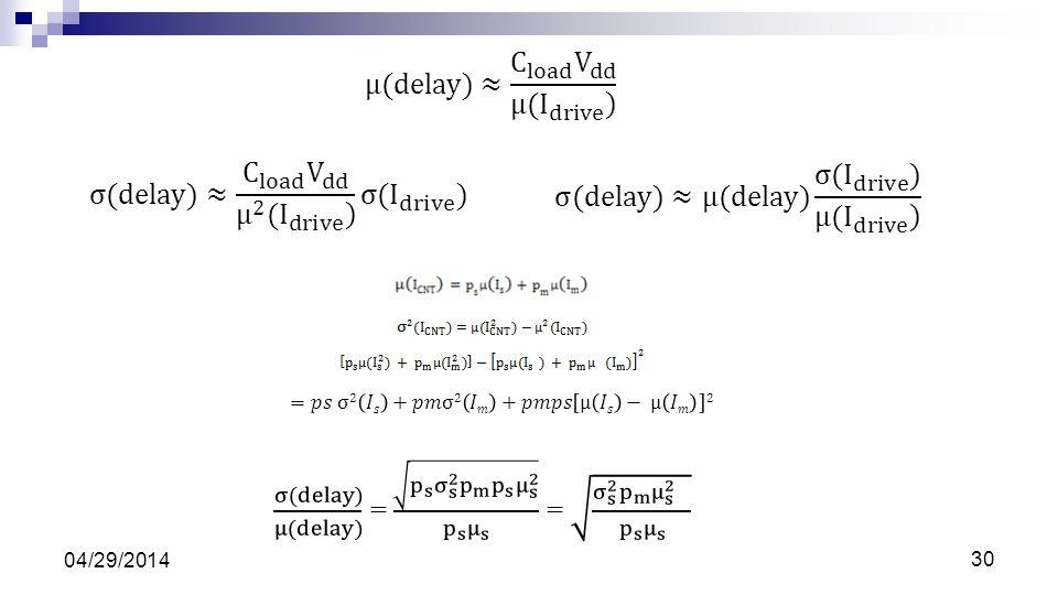 μ(delay)≈ C load V dd μ( I drive