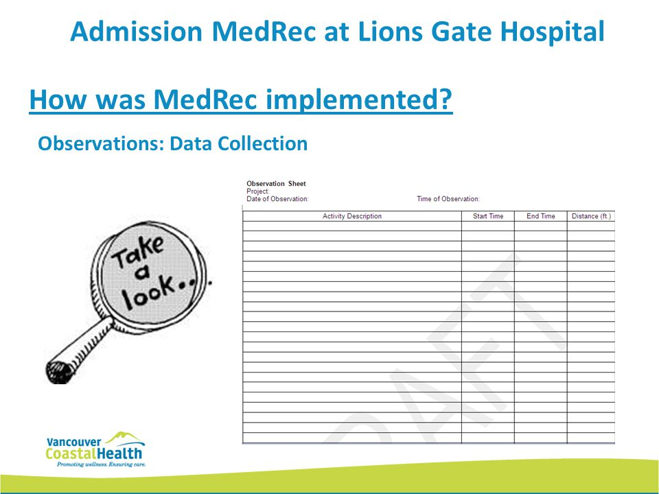 Admission MedRec at Lions Gate Hospital Observations: Data Collection
