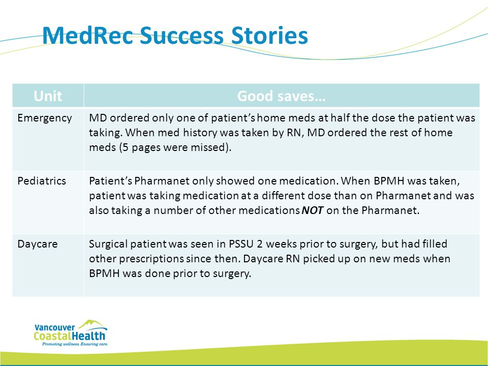 MedRec Success Stories