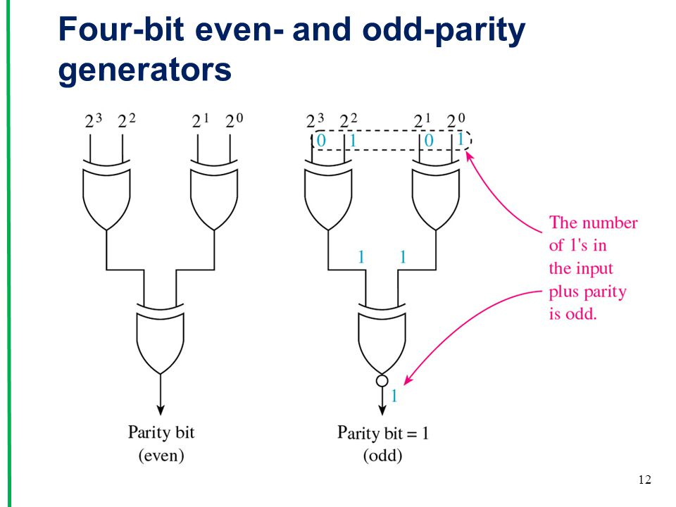 Four-bit even- and odd-parity generators