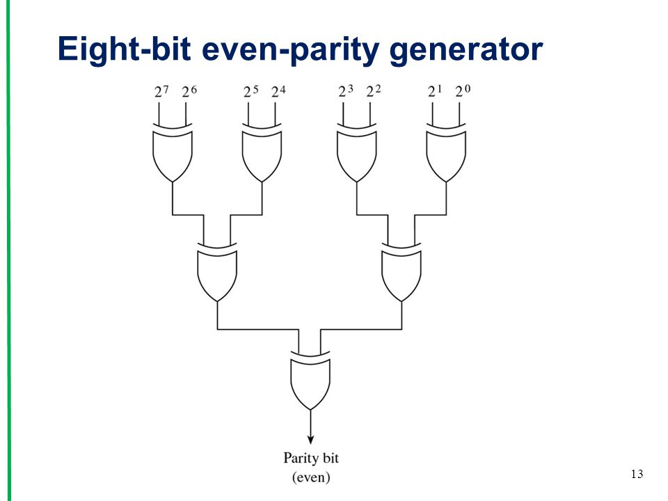 Eight-bit even-parity generator