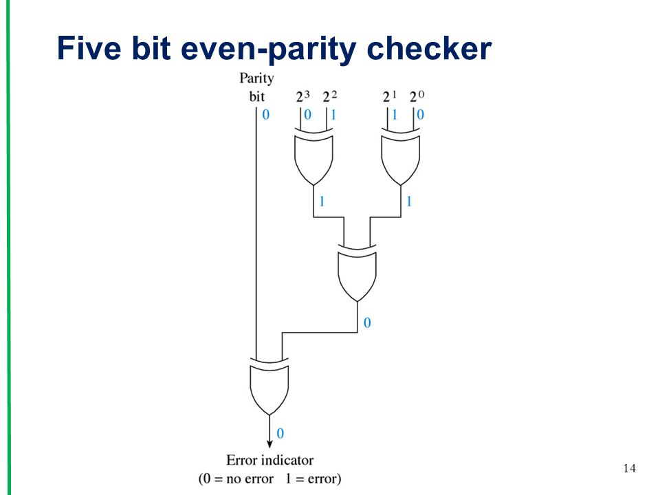 Five bit even-parity checker