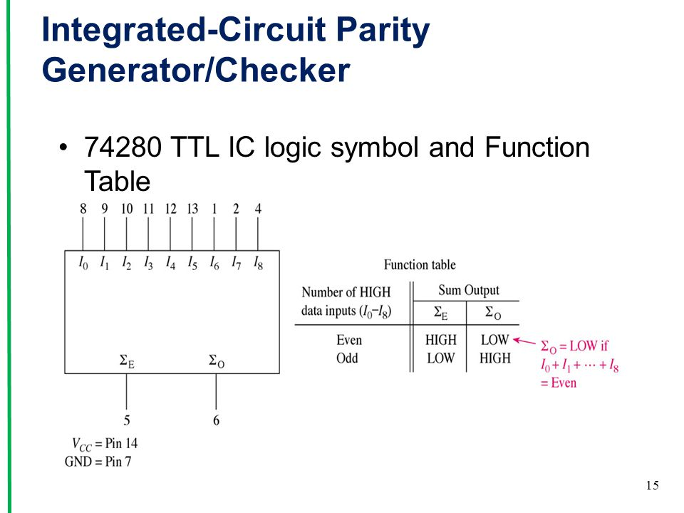 Integrated-Circuit Parity Generator/Checker
