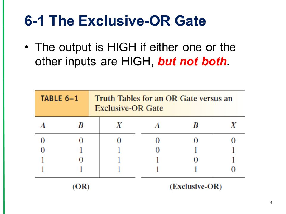 6-1 The Exclusive-OR Gate