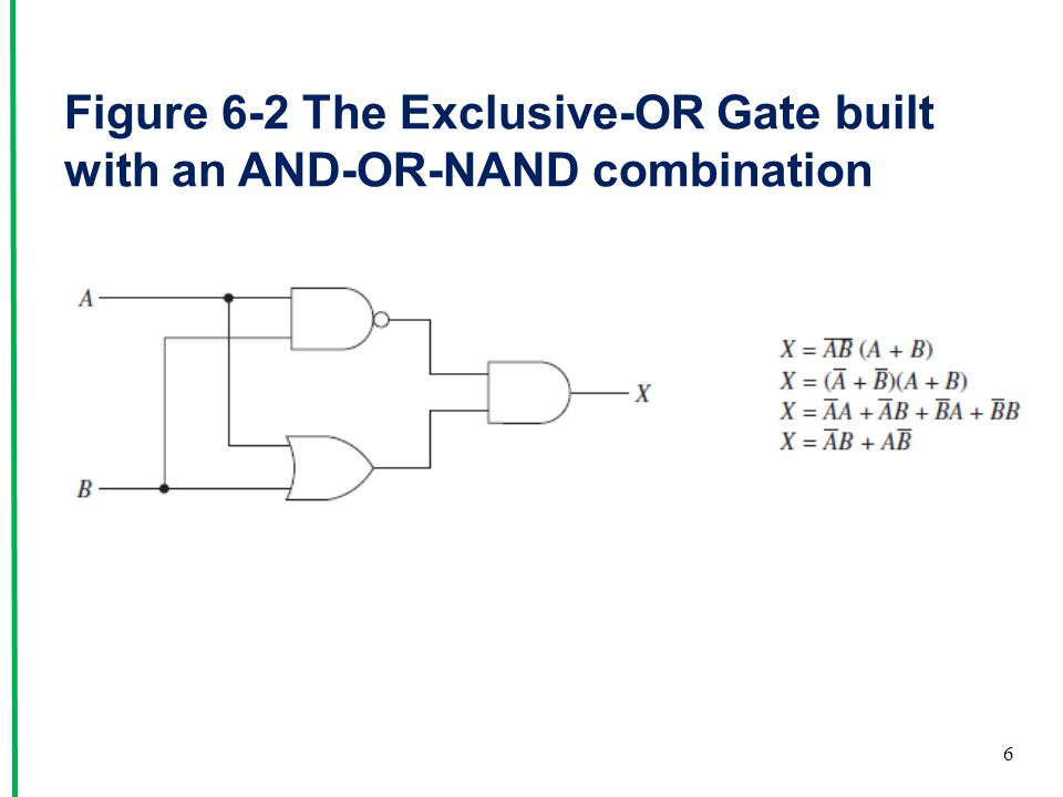 Figure 6-2 The Exclusive-OR Gate built with an AND-OR-NAND combination