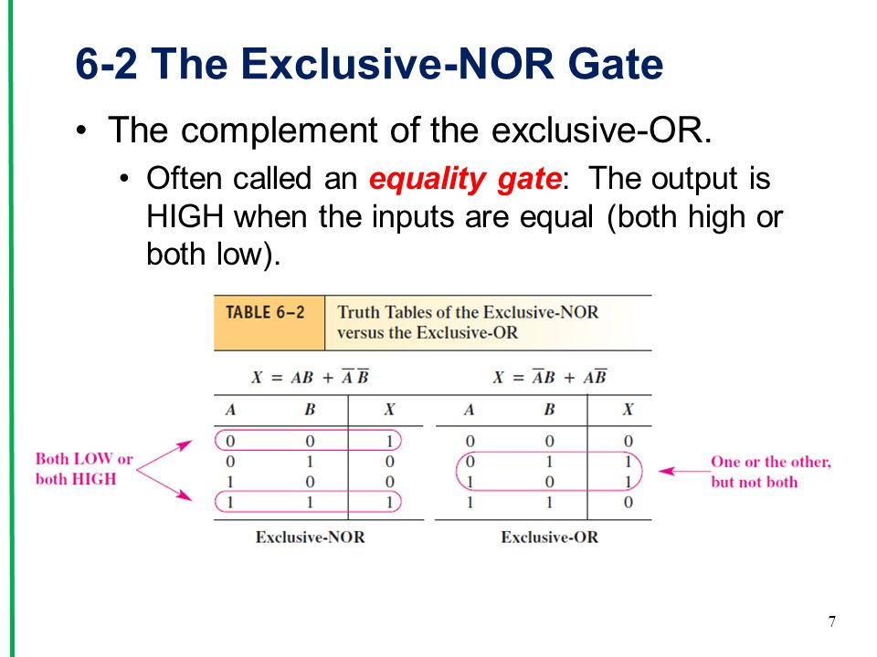 6-2 The Exclusive-NOR Gate