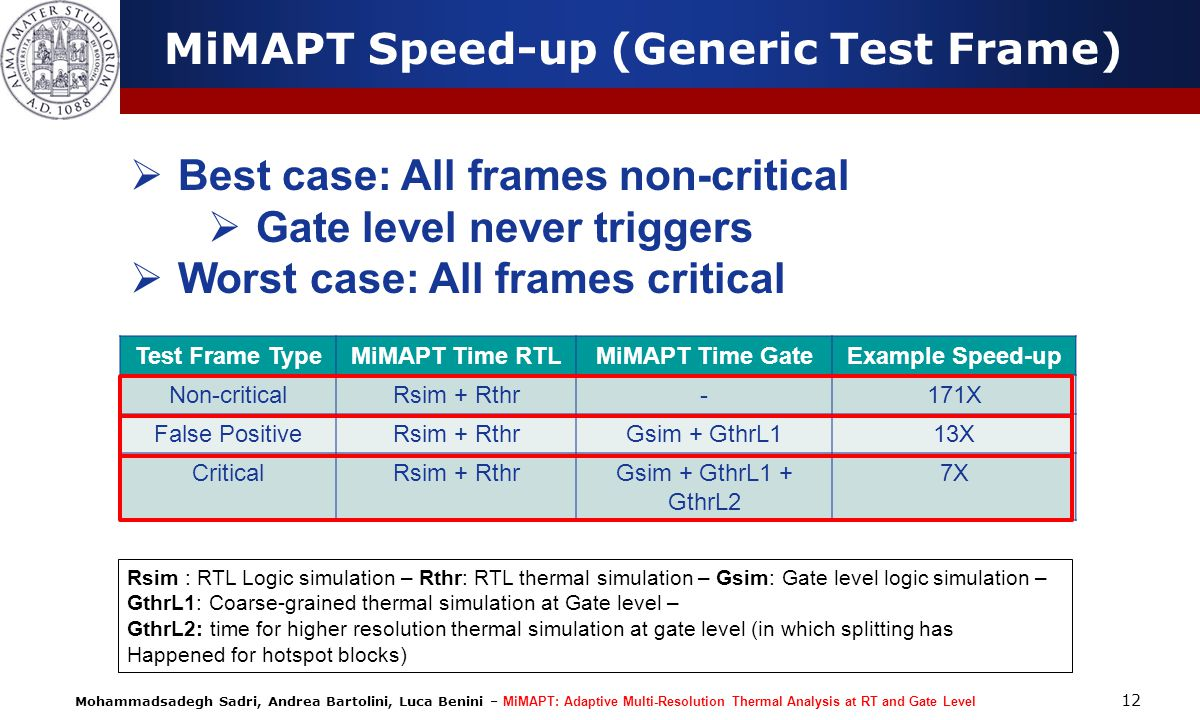 MiMAPT Speed-up (Generic Test Frame)