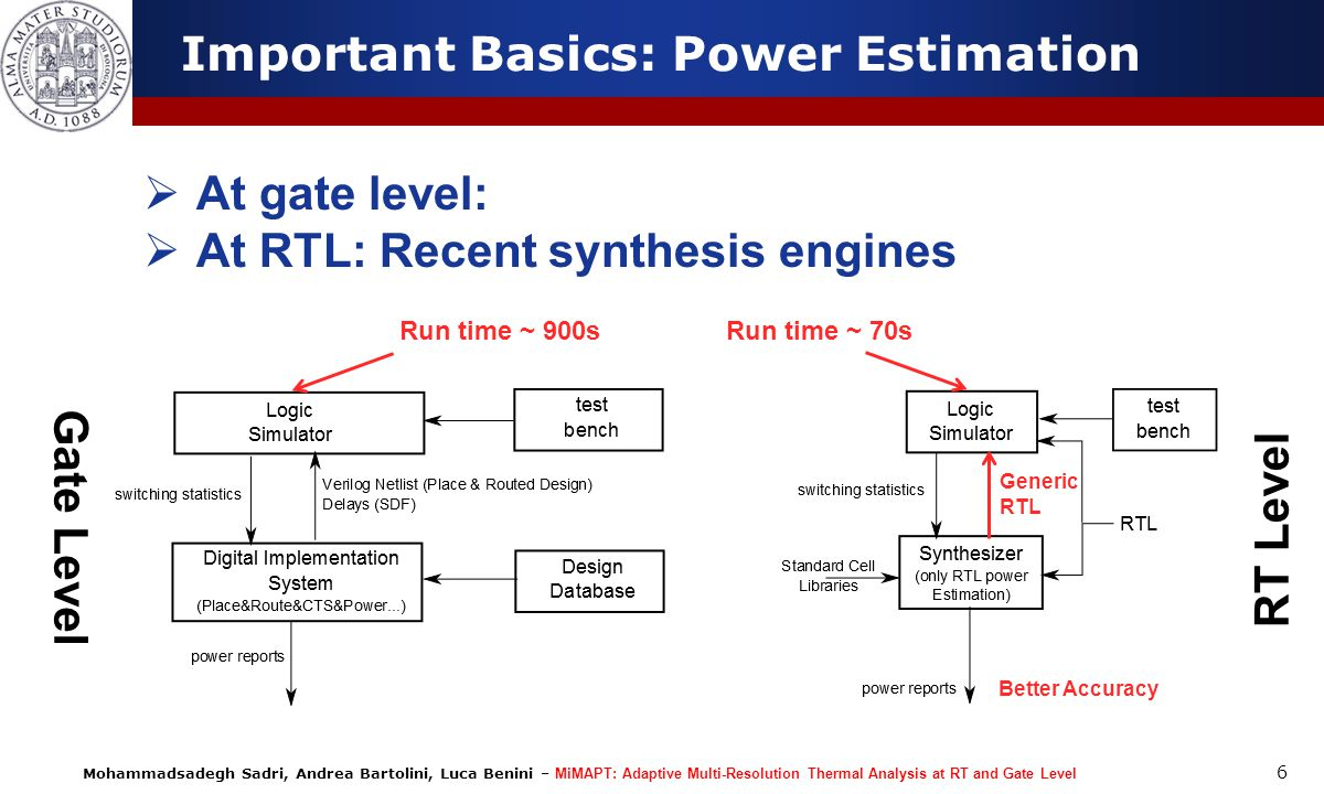 Important Basics: Power Estimation