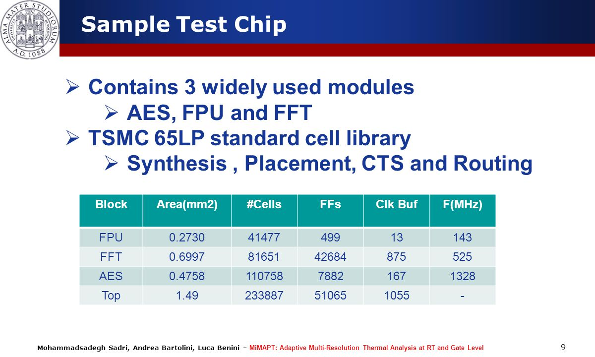 Contains 3 widely used modules AES, FPU and FFT