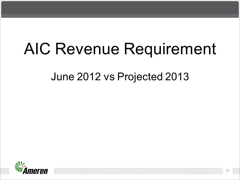 AIC Revenue Requirement