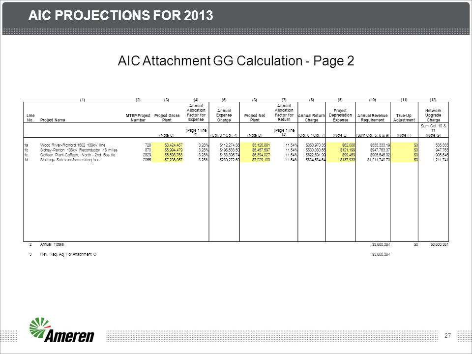 AIC Attachment GG Calculation - Page 2
