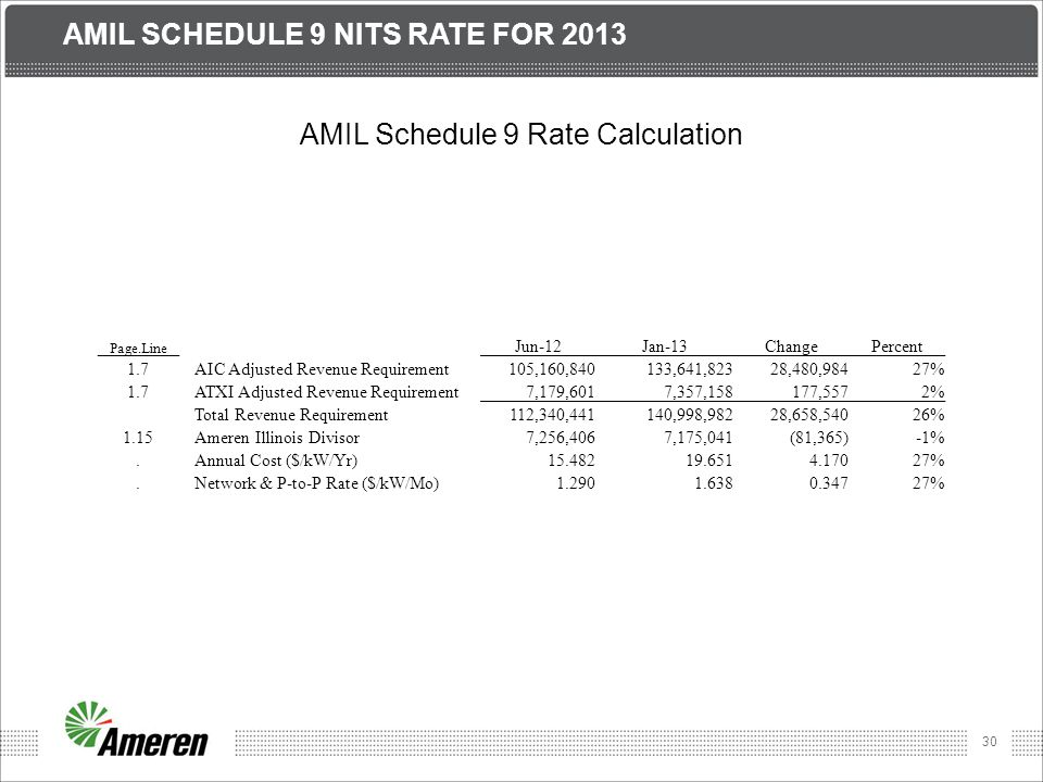 AMIL Schedule 9 NITS rate for 2013