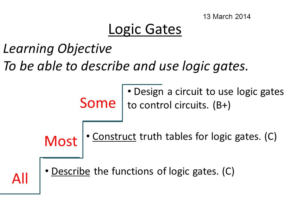 Logic Gates Some Most All Learning Objective