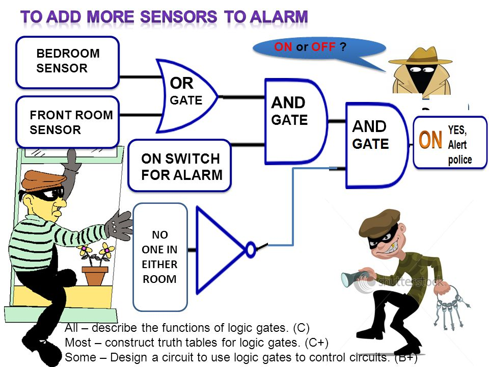 To add more sensors to alarm