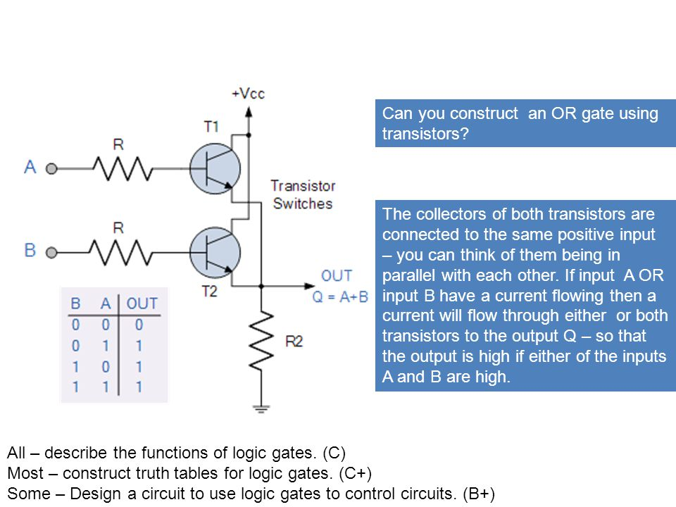 Can you construct an OR gate using transistors