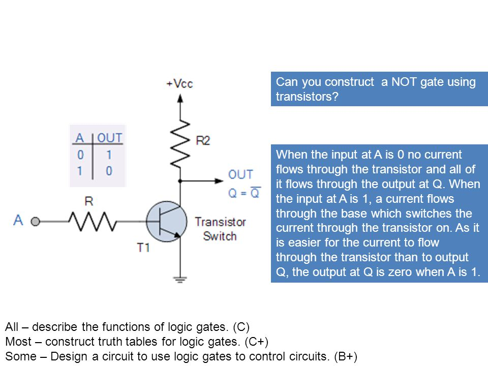 Can you construct a NOT gate using transistors