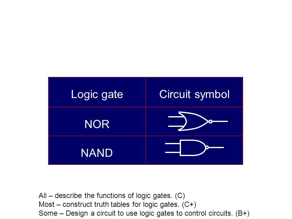 Logic gate Circuit symbol NOR NAND