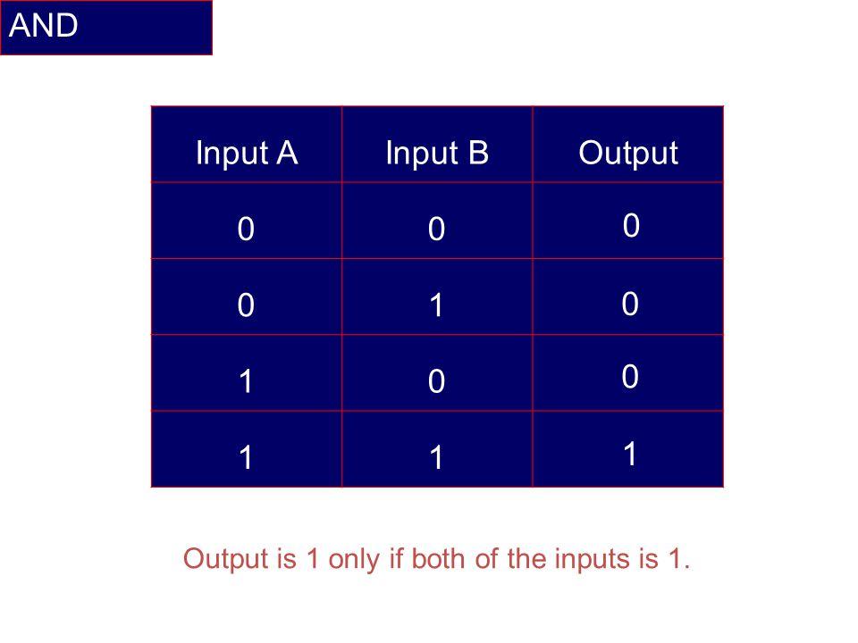 AND Input A Input B Output 1 1