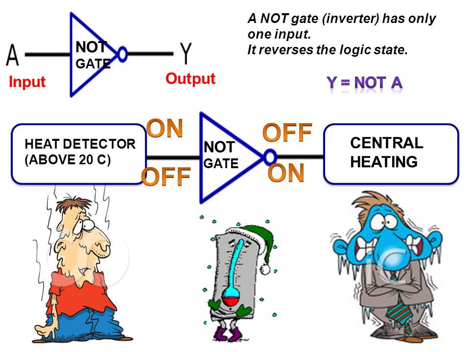 ON OFF NOT Output Input CENTRAL NOT HEATING