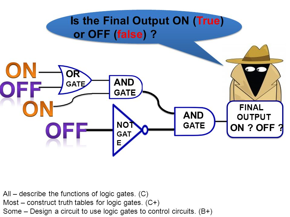 ON OFF Is the Final Output ON (True) or OFF (false) OR AND
