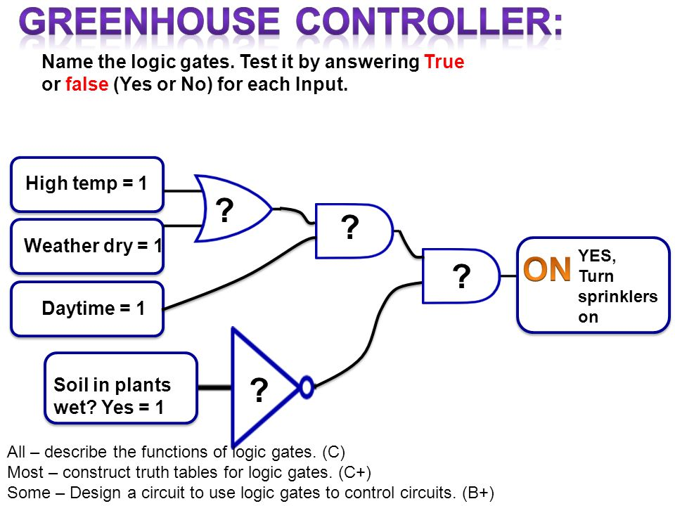 GreeNhouse controller: