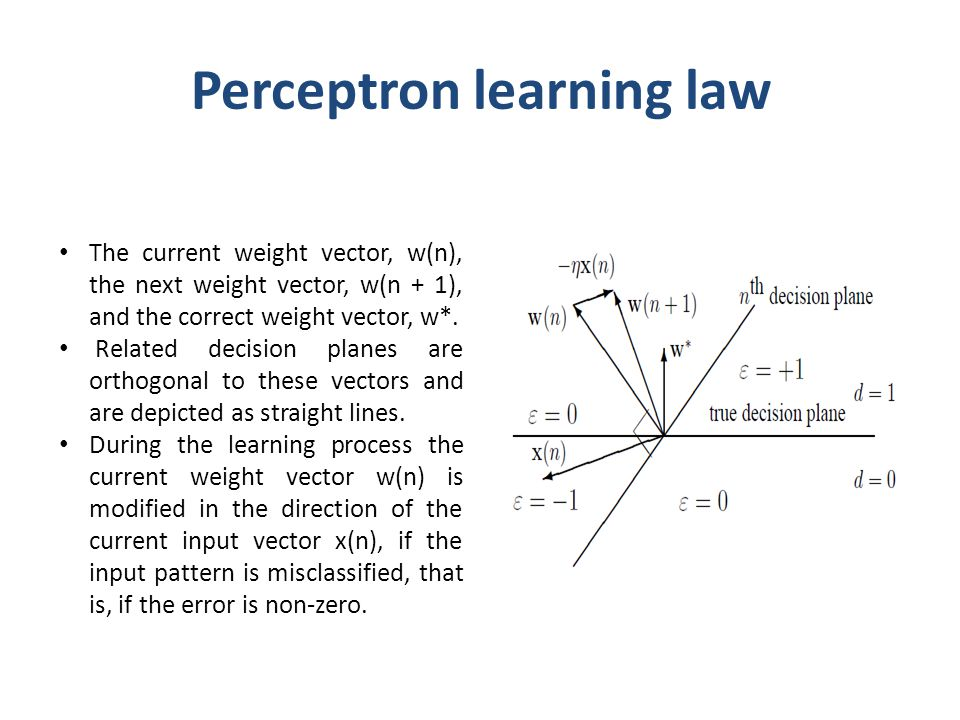 Perceptron learning law