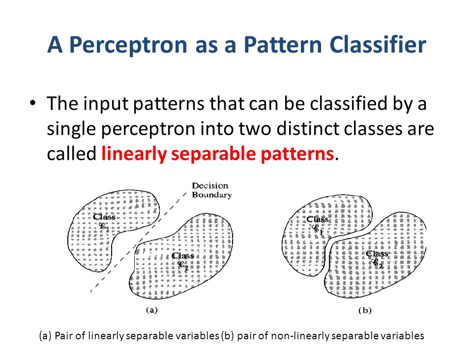 A Perceptron as a Pattern Classifier