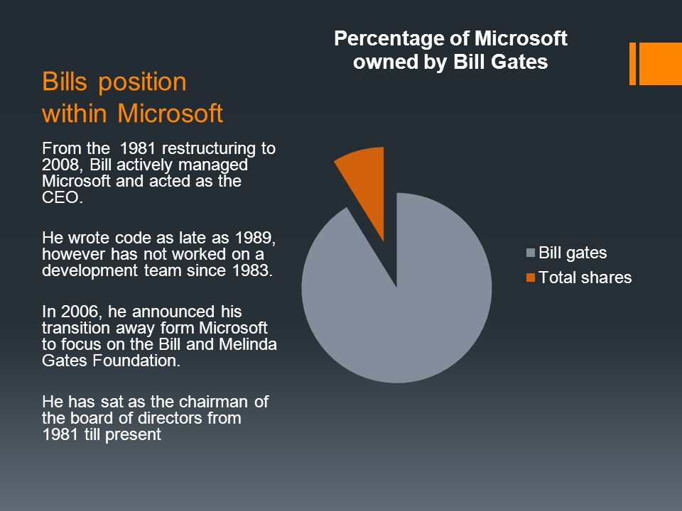 Bills position within Microsoft