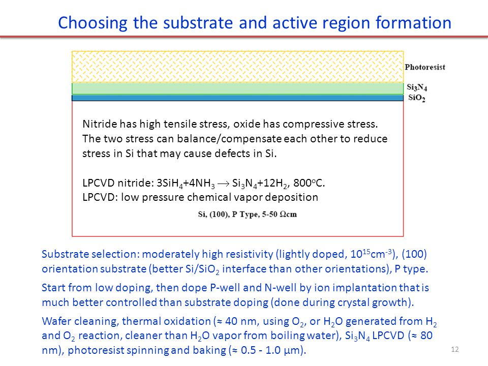 Choosing the substrate and active region formation