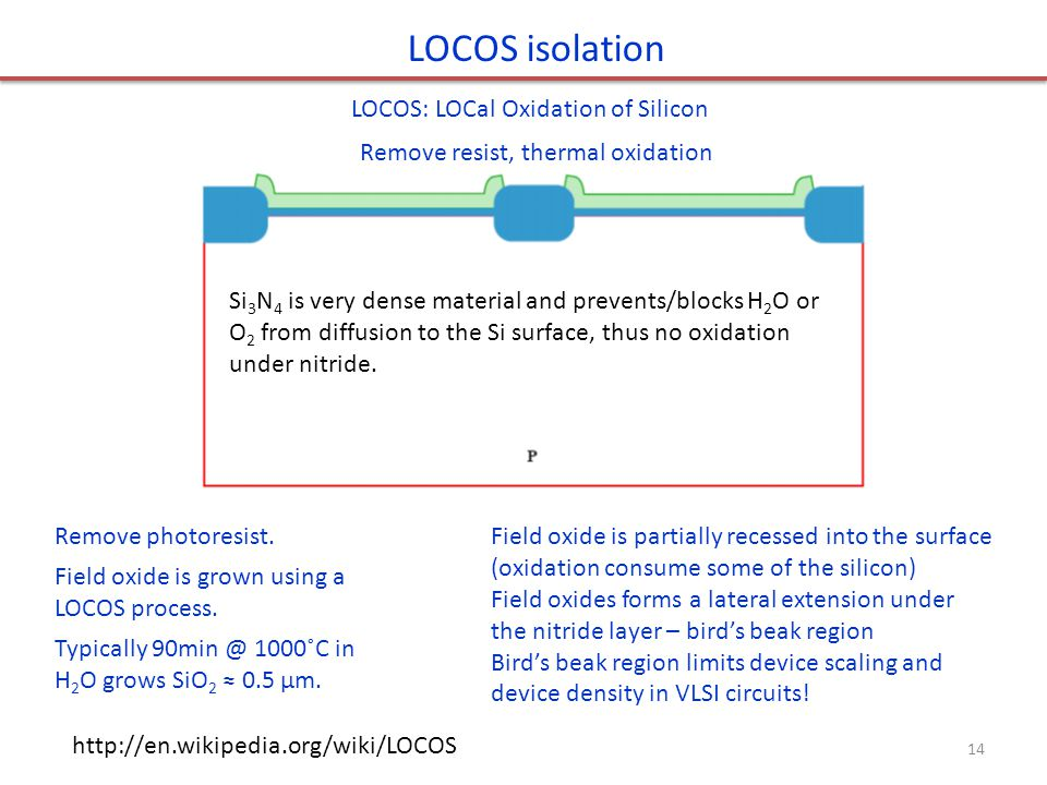 LOCOS isolation LOCOS: LOCal Oxidation of Silicon