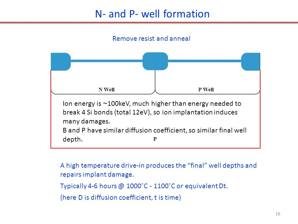 N- and P- well formation
