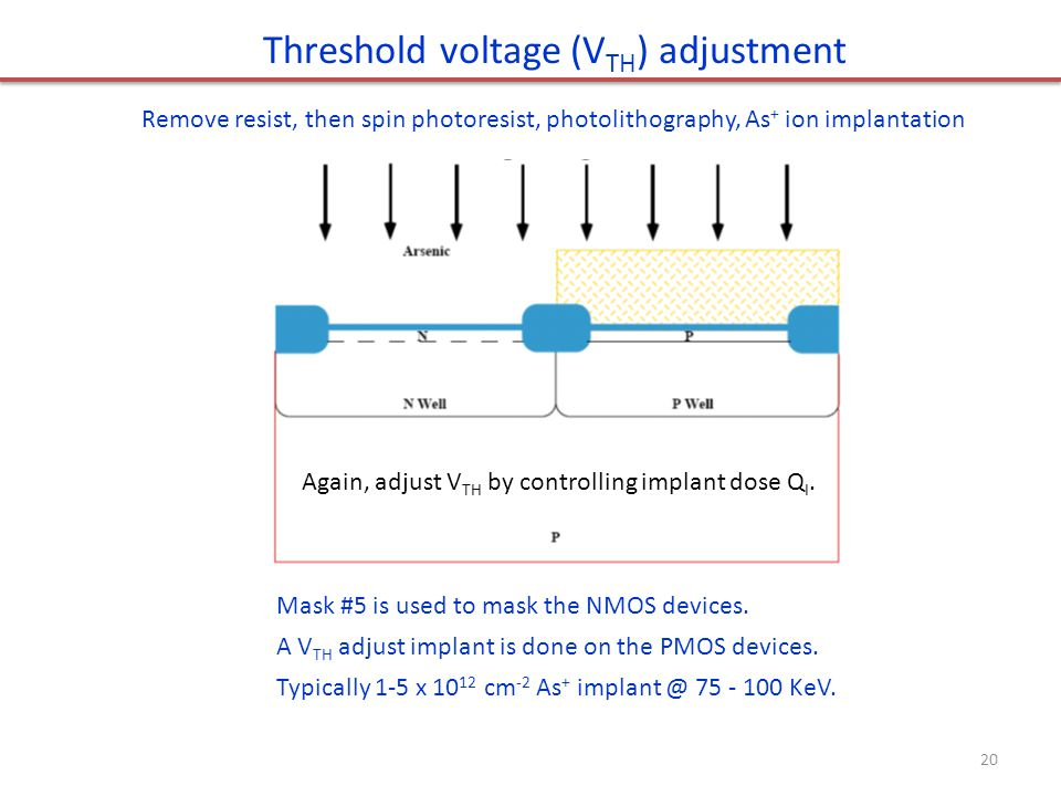 Threshold voltage (VTH) adjustment