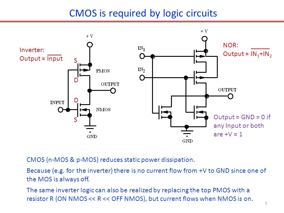 CMOS is required by logic circuits