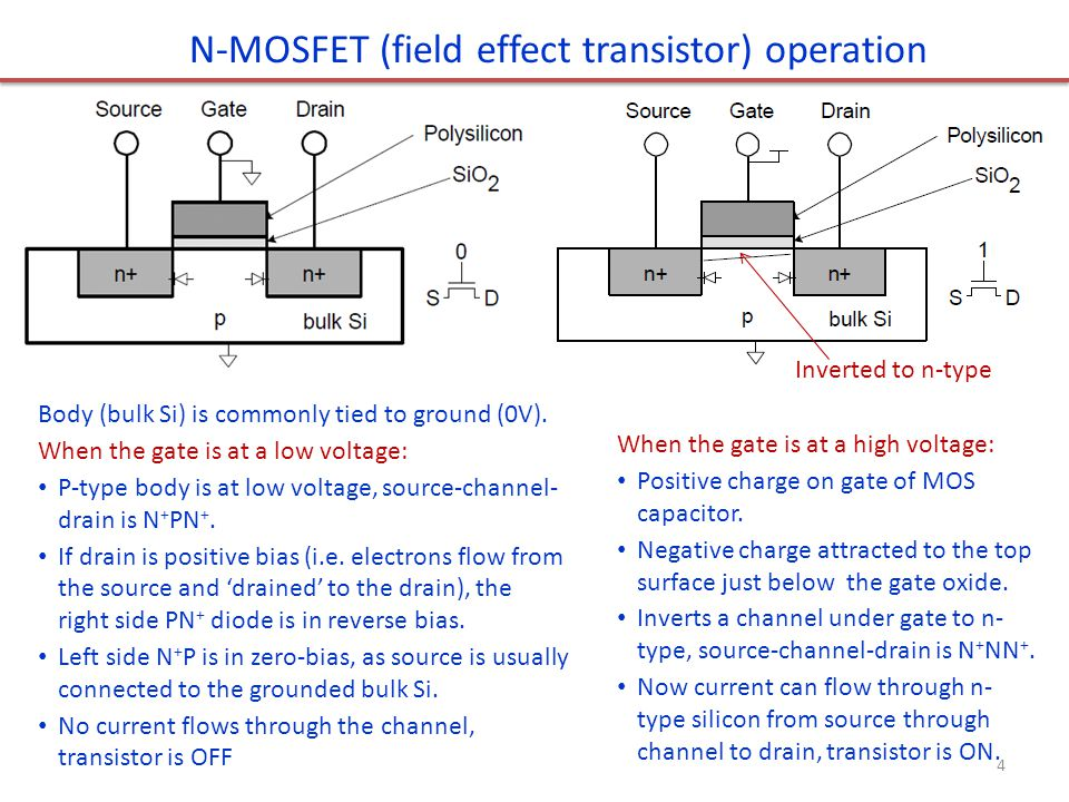 N-MOSFET (field effect transistor) operation