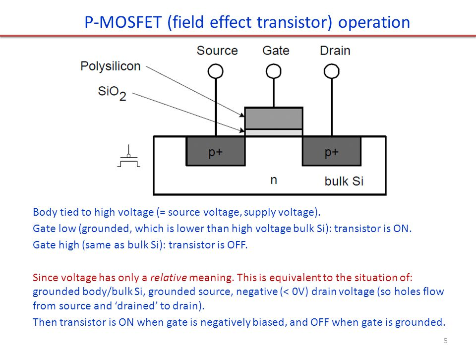 P-MOSFET (field effect transistor) operation