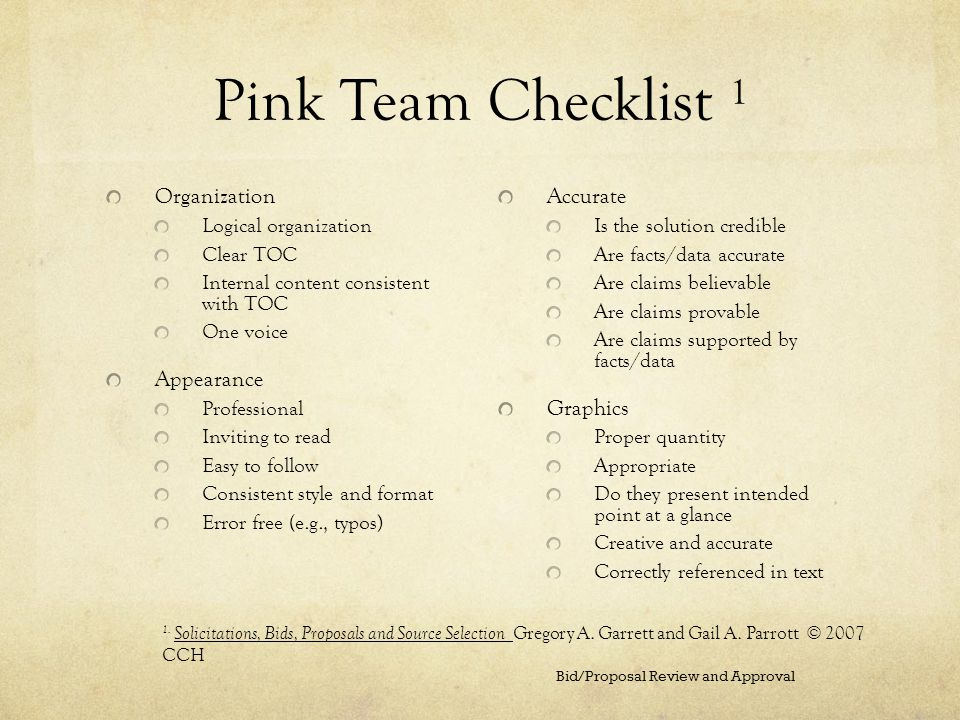 Pink Team Checklist 1 Organization Appearance Accurate Graphics