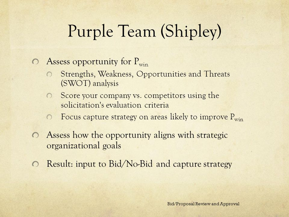 Purple Team (Shipley) Assess opportunity for Pwin