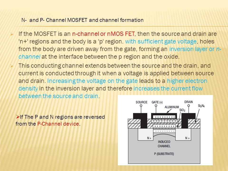 N- and P- Channel MOSFET and channel formation