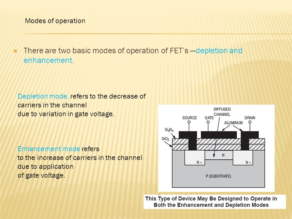 Modes of operation There are two basic modes of operation of FET's —depletion and enhancement.