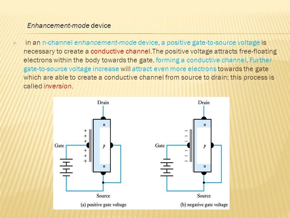 Enhancement-mode device