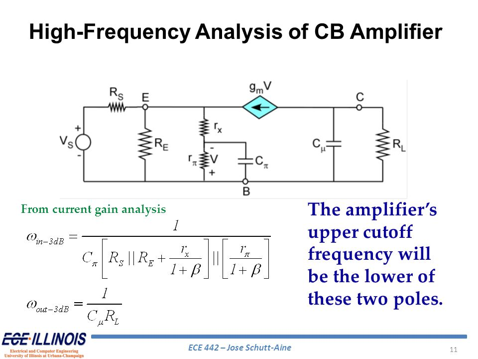 High-Frequency Analysis of CB Amplifier