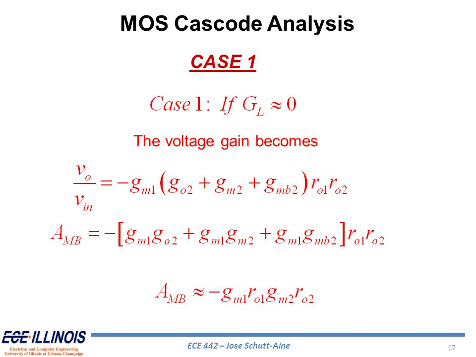 MOS Cascode Analysis CASE 1 The voltage gain becomes