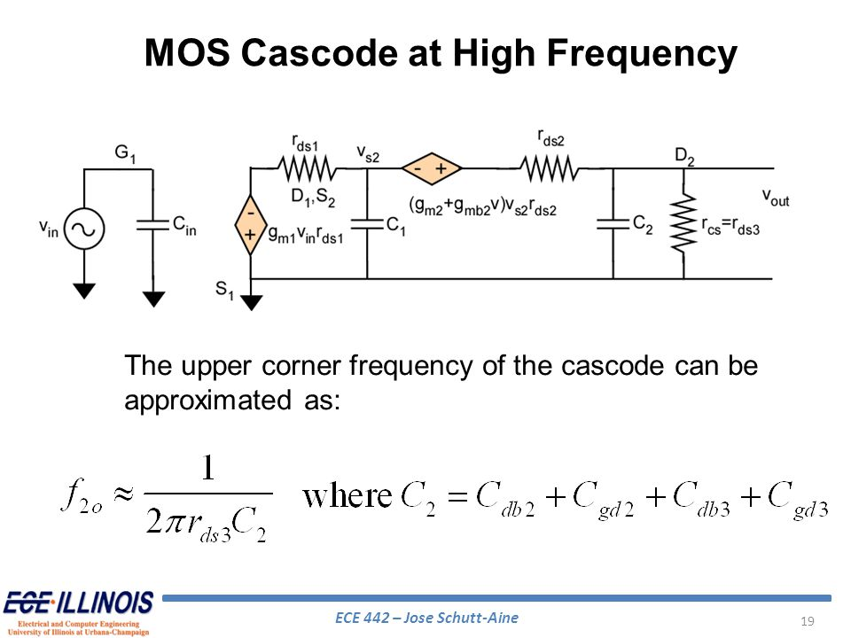 MOS Cascode at High Frequency
