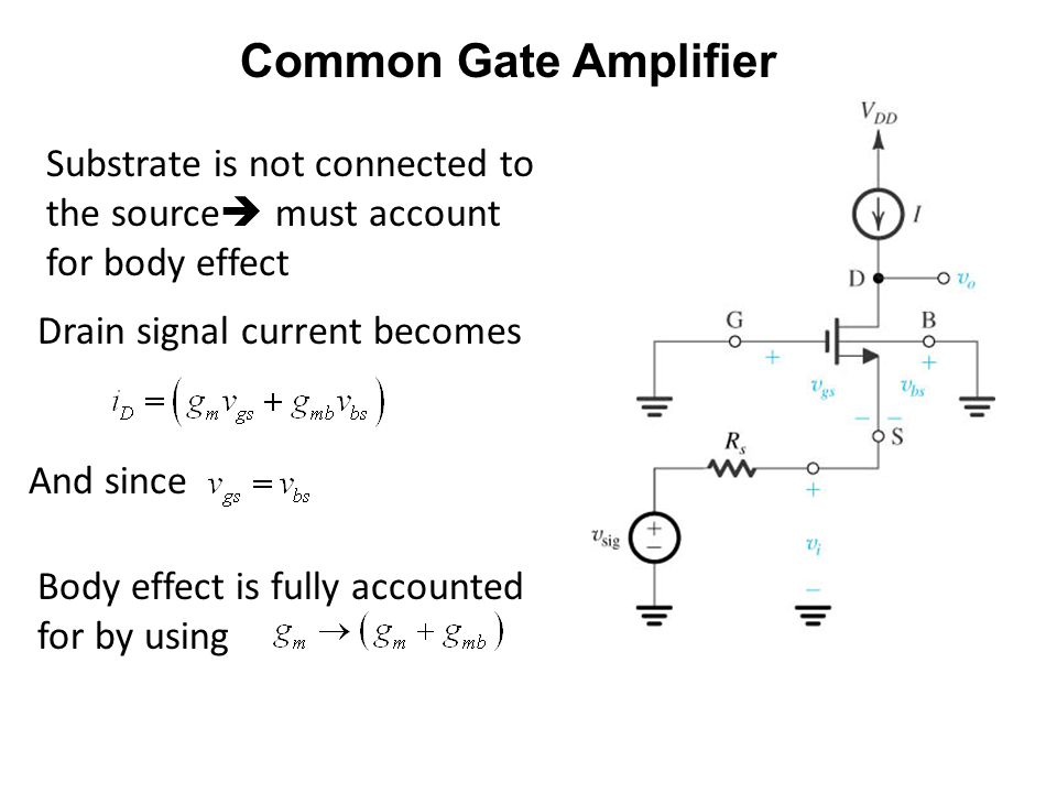Common Gate Amplifier Substrate is not connected to the source must account for body effect. Drain signal current becomes.