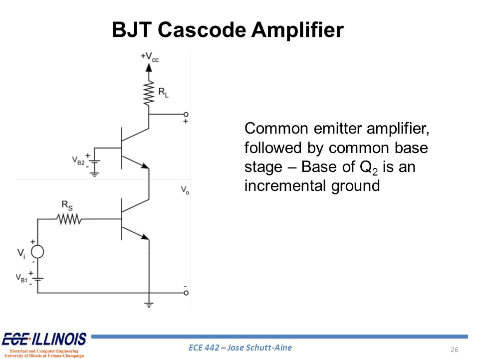 BJT Cascode Amplifier Common emitter amplifier, followed by common base stage – Base of Q2 is an incremental ground.