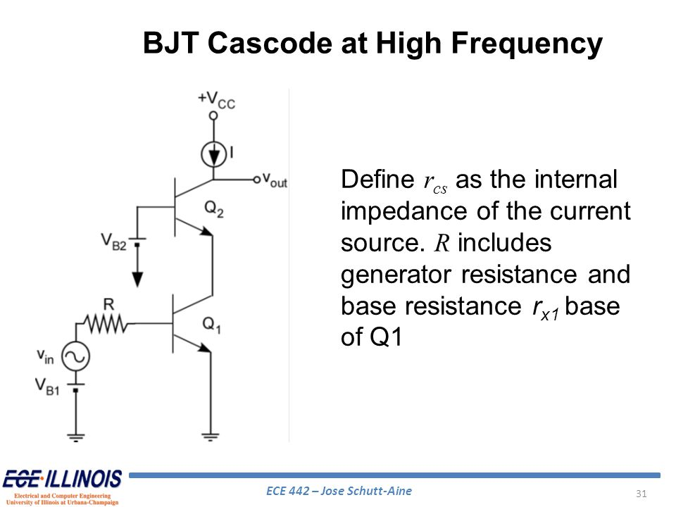 BJT Cascode at High Frequency
