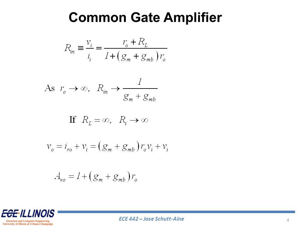Common Gate Amplifier