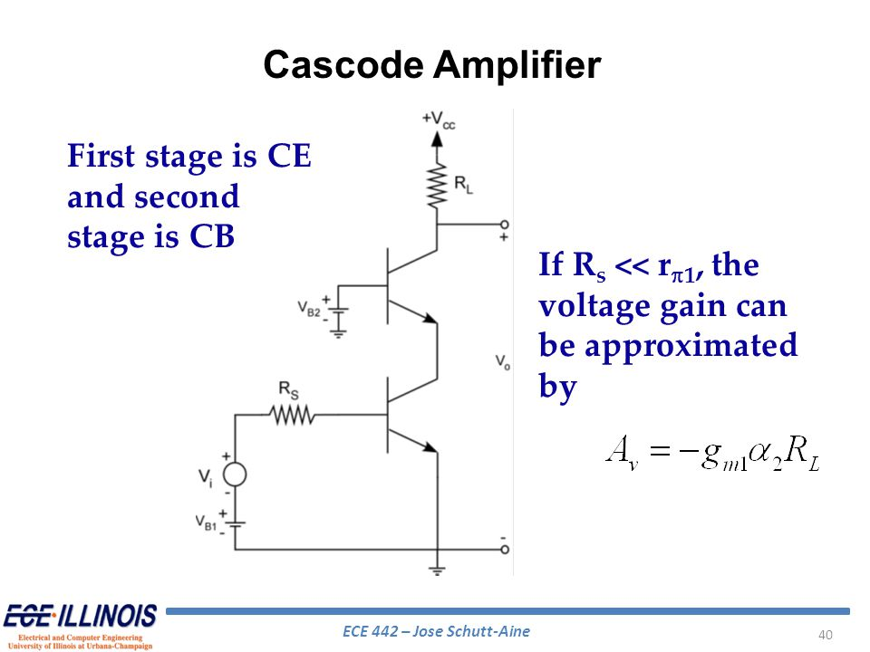 Cascode Amplifier First stage is CE and second stage is CB