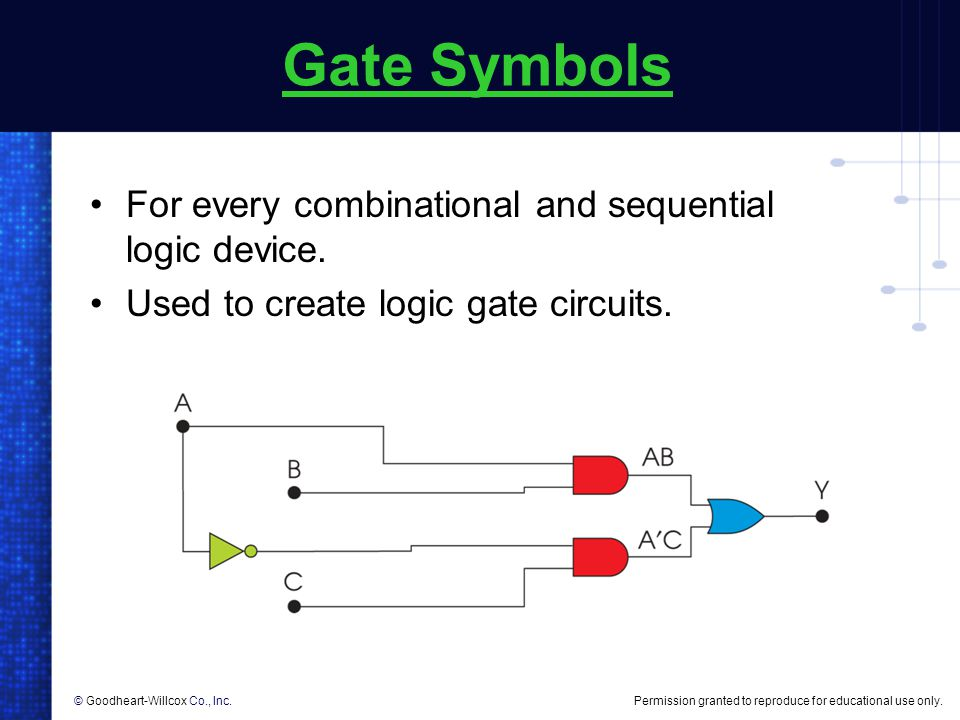 Gate Symbols For every combinational and sequential logic device.