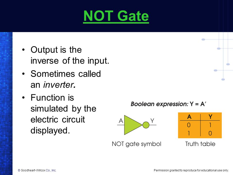 NOT Gate Output is the inverse of the input.